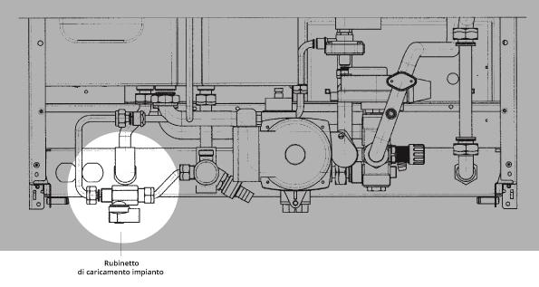 Caldaia baxi pressione bassa come intervenire for Caldaia baxi e10