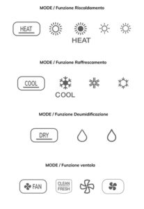 simboli funzioni condizionatori