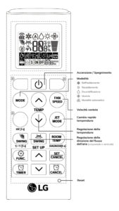 telecomando condizionatore Artcool