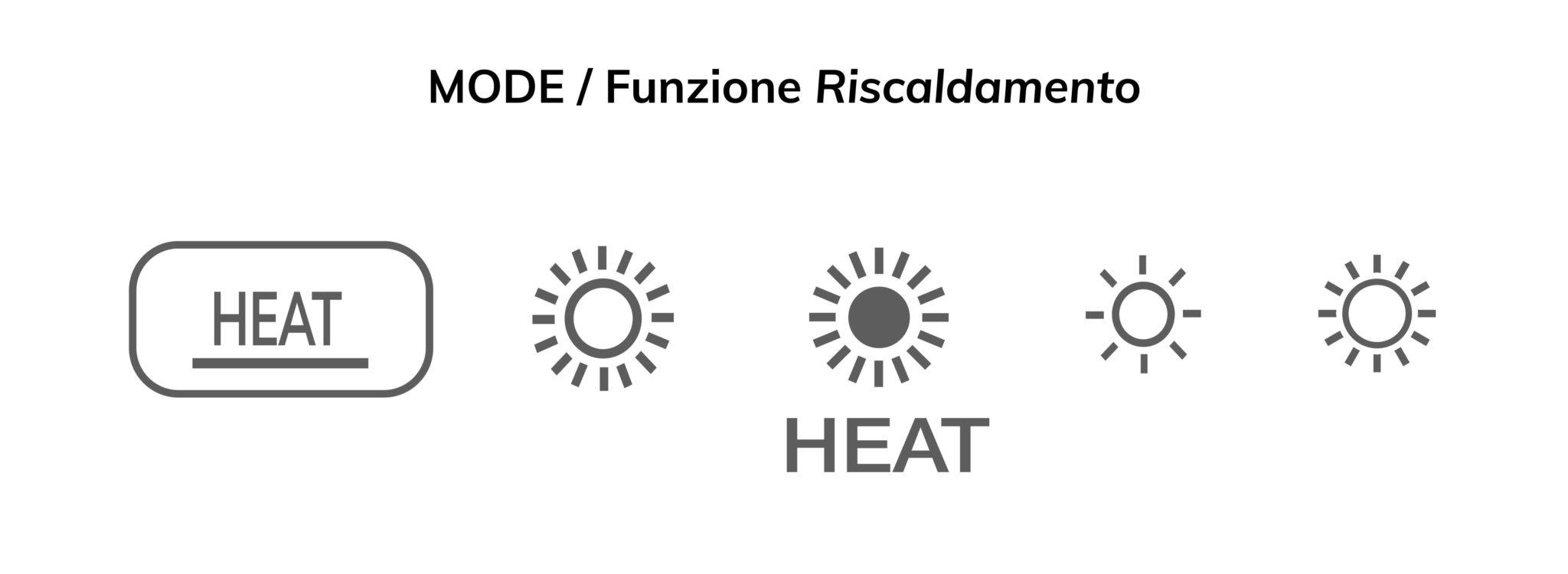 Temperatura Condizionatore Inverno Consigli E Indicazioni